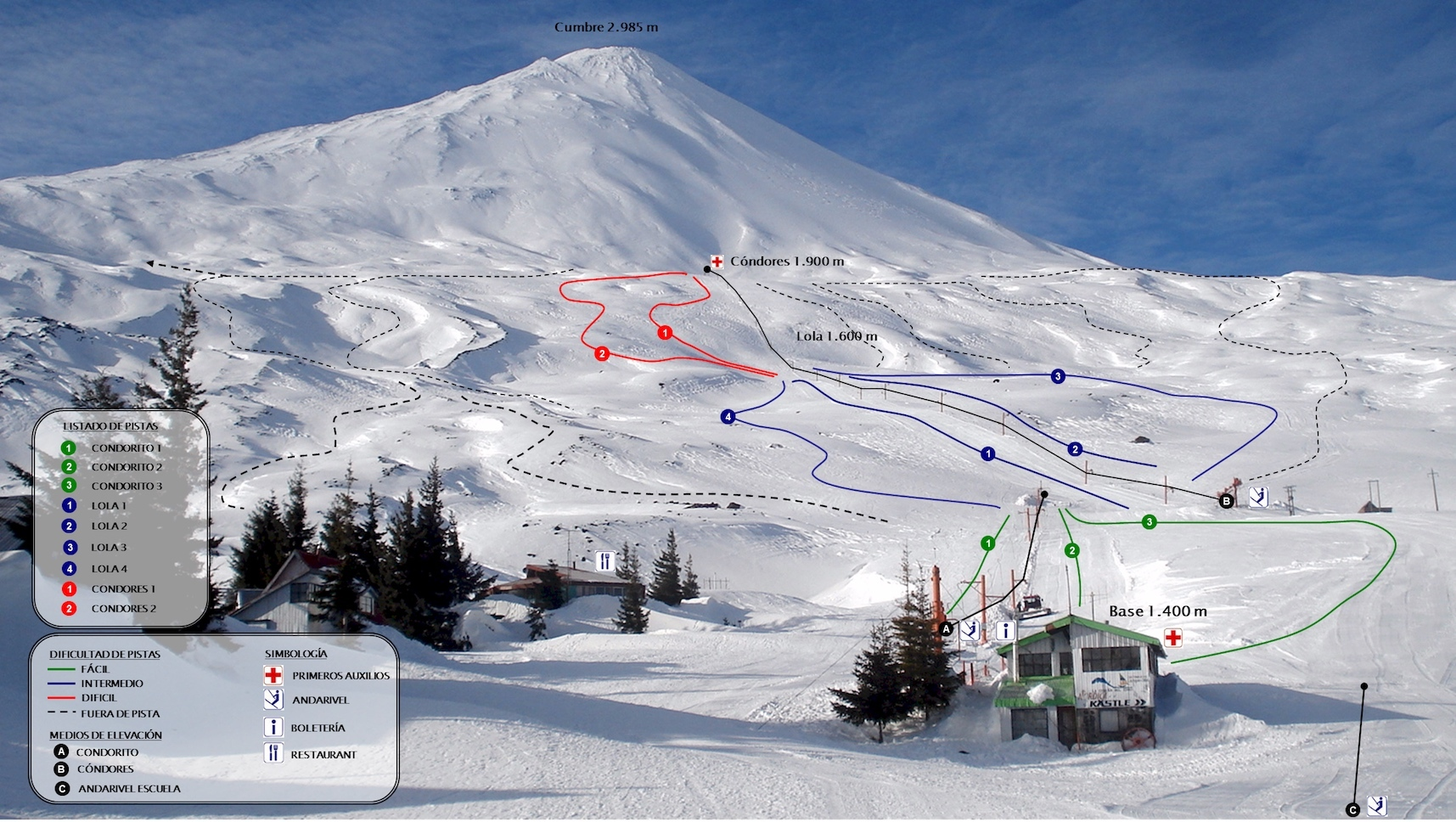 Antuco Piste / Trail Map