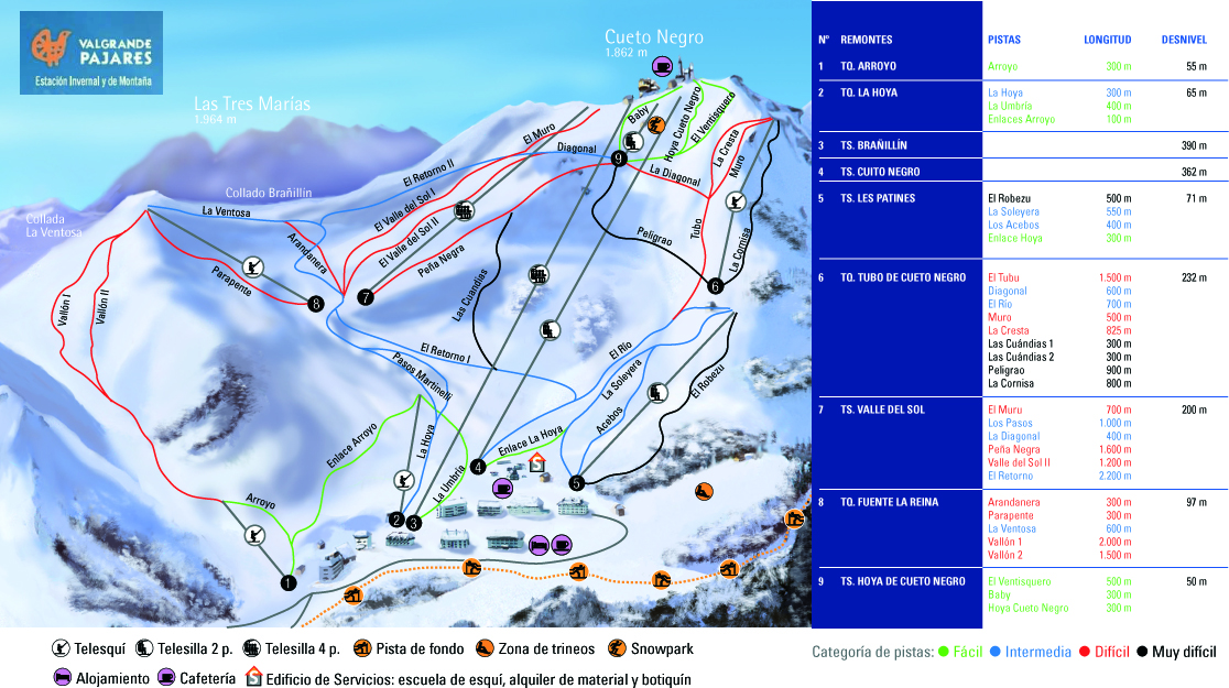 Valgrande-Pajares Piste / Trail Map